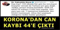 Türkiye'de Korona'da Can Kaybı 44 Oldu