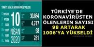 Türkiye'de Koronavirüsten Bin 6 Kişi Daha Hayatını Kaybetti