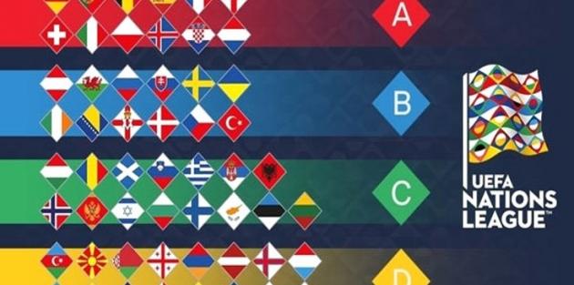 Türkiye Uluslar Ligi'nde Rusya ile aynı grupta!