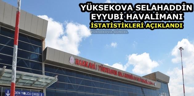Yüksekova Selahaddin Eyyubi Havalimanı İstatistikleri Açıklandı