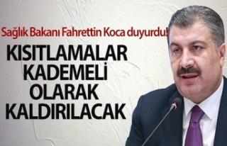 Türkiye tam kapanmanın ardından normalleşiyor!...