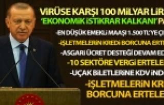 Cumhurbaşkanı Erdoğan'dan Korona Virüs İlgili...