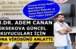 UZM.DR.Adem Canan Korona Virüsünü Anlattı