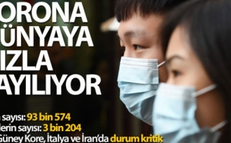 Korona Virüsü Dünyaya Hızla Yayılıyor