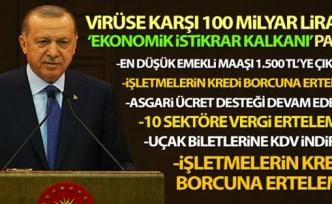 Cumhurbaşkanı Erdoğan'dan Korona Virüs İlgili Açıklamalar